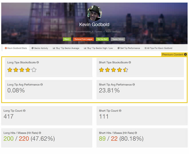 View Tipster Profiles